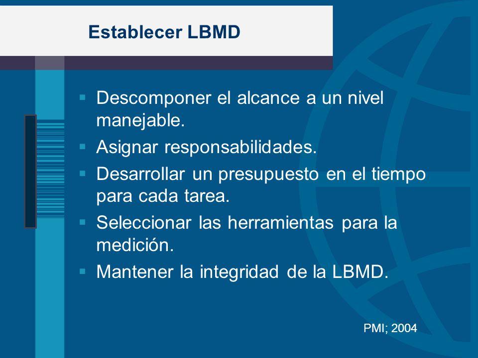 Establecer LBMD Descomponer el alcance a un nivel manejable. Asignar responsabilidades. Desarrollar un presupuesto en el tiempo para cada tarea. Selec