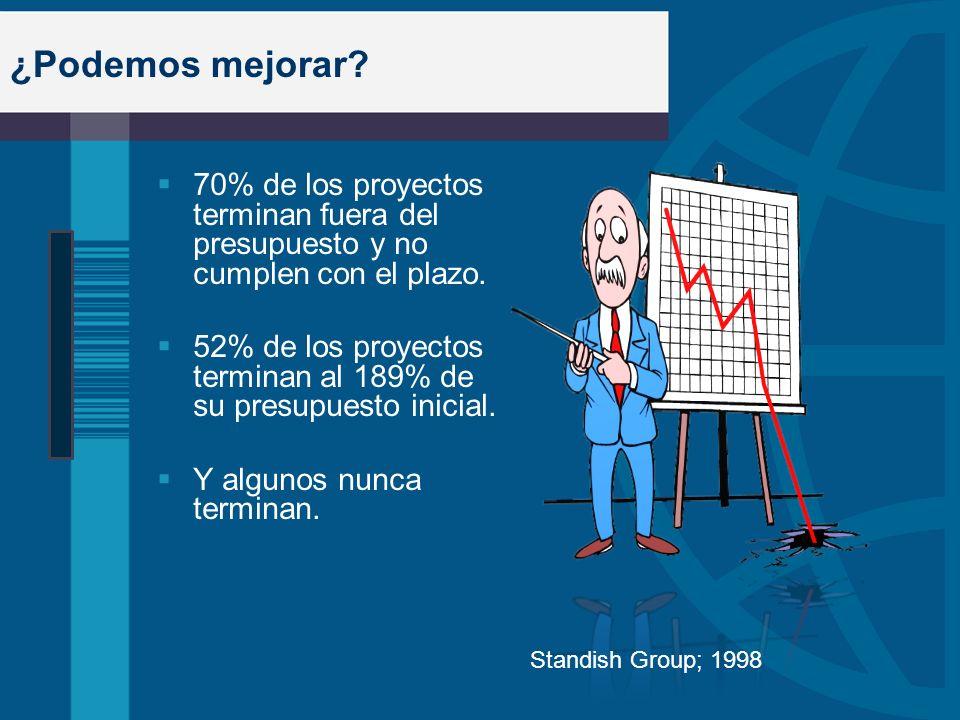 ¿Podemos mejorar? 70% de los proyectos terminan fuera del presupuesto y no cumplen con el plazo. 52% de los proyectos terminan al 189% de su presupues