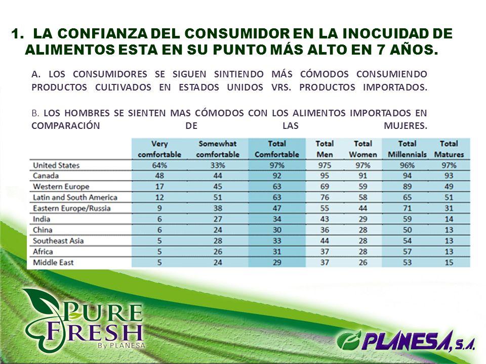 El aumento de los costos del combustible, el aumento de los precios de los productos básicos y la creciente demanda del mercado internacional de los alimentos está creando un incremento en la inflación de alimentos.