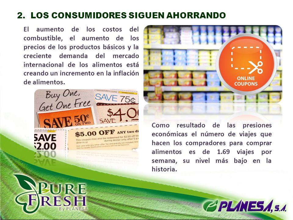 El consumidor promedio gasta $97.30 dólares por semana en la compra de sus alimentos en el 2011.