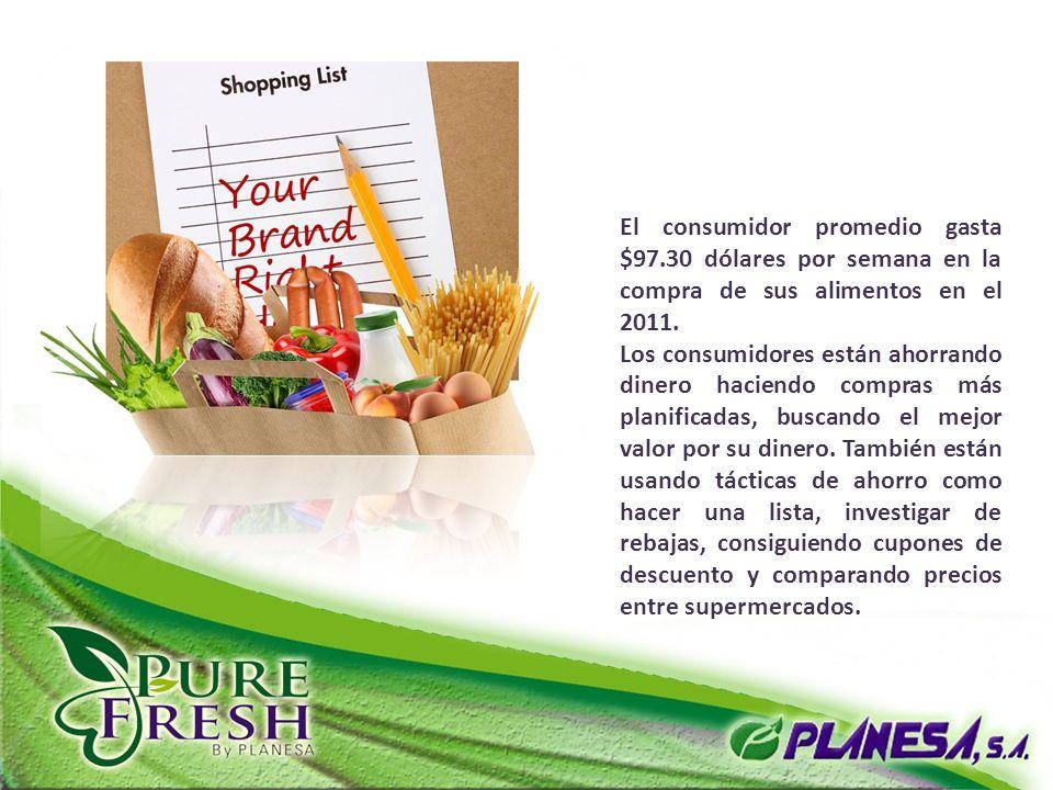 El consumidor promedio gasta $97.30 dólares por semana en la compra de sus alimentos en el 2011. Los consumidores están ahorrando dinero haciendo comp