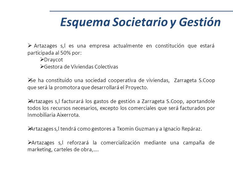Esquema Societario y Gestión Artazages s,l es una empresa actualmente en constitución que estará participada al 50% por: Draycot Gestora de Viviendas