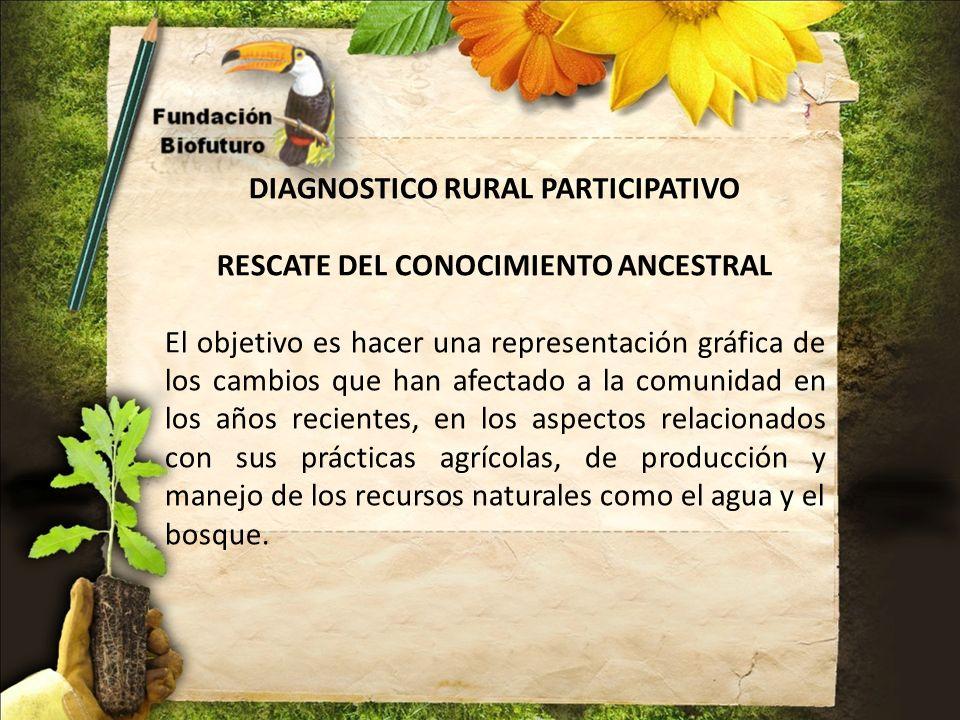 DIAGNOSTICO RURAL PARTICIPATIVO RESCATE DEL CONOCIMIENTO ANCESTRAL El objetivo es hacer una representación gráfica de los cambios que han afectado a l