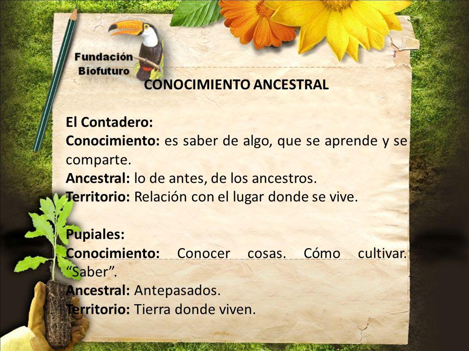 CONOCIMIENTO ANCESTRAL El Contadero: Conocimiento: es saber de algo, que se aprende y se comparte. Ancestral: lo de antes, de los ancestros. Territori