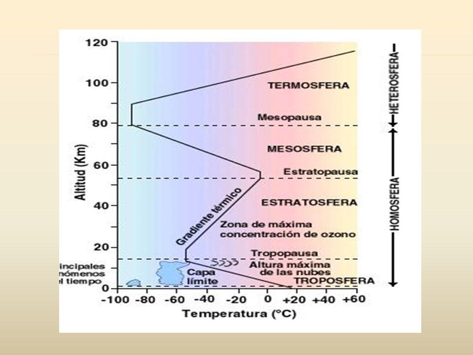 La temperatura de la Tierra aumenta con la profundidad: para los primeros kilómetros, el aumento es muy rápido, del orden de un grado cada treinta metros, pero después la temperatura aumenta más lentamente, hasta alcanzar unos 3.000 grados en la frontera entre el manto y el núcleo, a 2.900 kilómetros de profundidad.