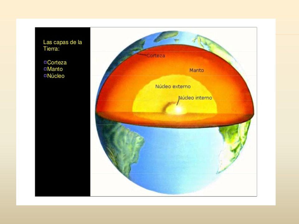 OBJETIVOS DE APRENDIZAJE 1.- Describir por medio de modelos, que la Tierra tiene una estructura de capas (corteza, manto y núcleo) con características distintivas en cuanto a su composición, rigidez y temperatura.