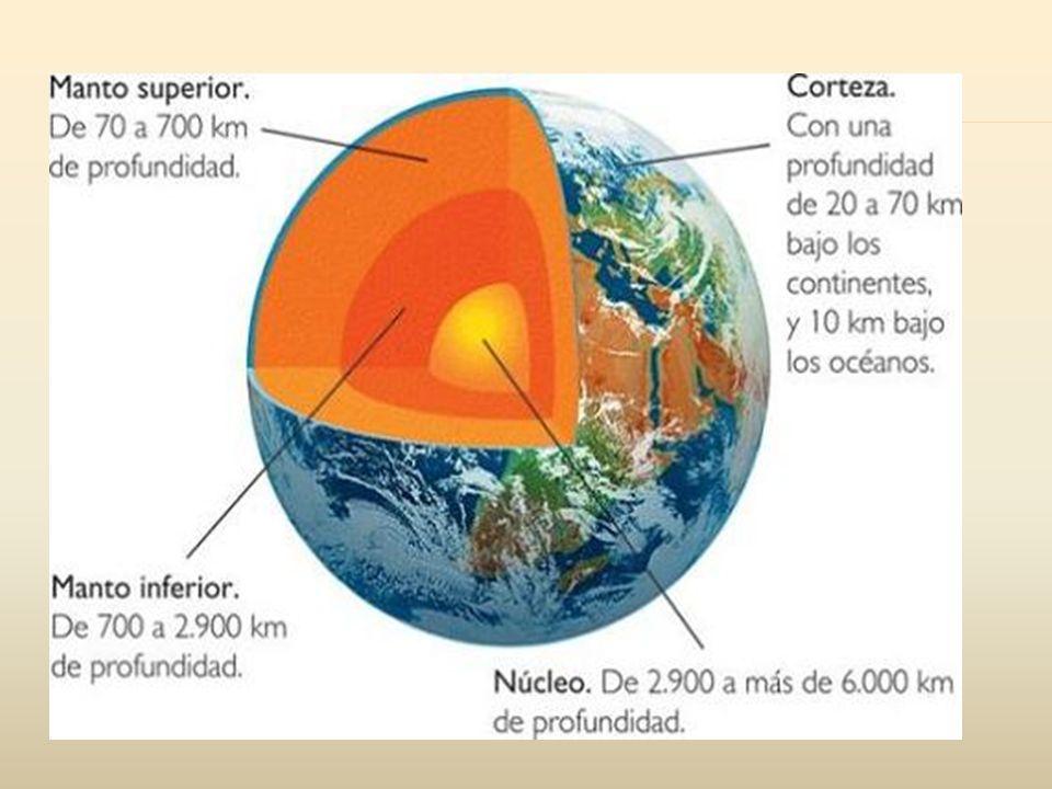 La geosfera La geosfera está formada por la corteza, el manto y el núcleo.
