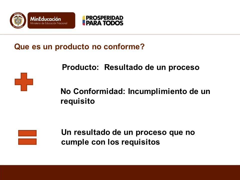 Que es un producto no conforme? Producto: Resultado de un proceso No Conformidad: Incumplimiento de un requisito Un resultado de un proceso que no cum