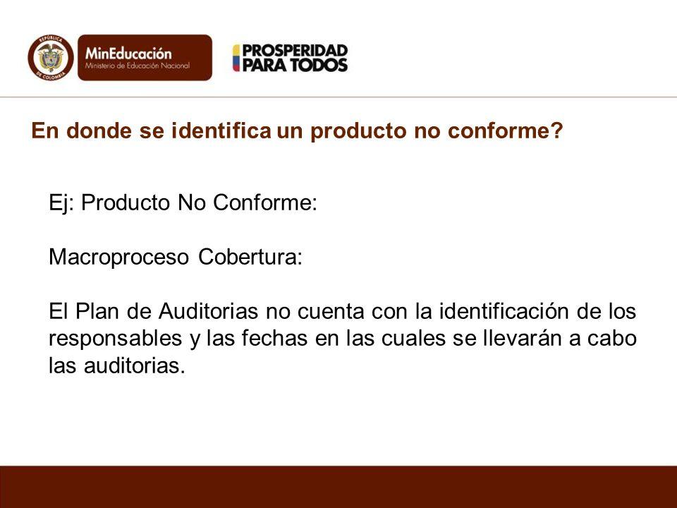 En donde se identifica un producto no conforme? Ej: Producto No Conforme: Macroproceso Cobertura: El Plan de Auditorias no cuenta con la identificació