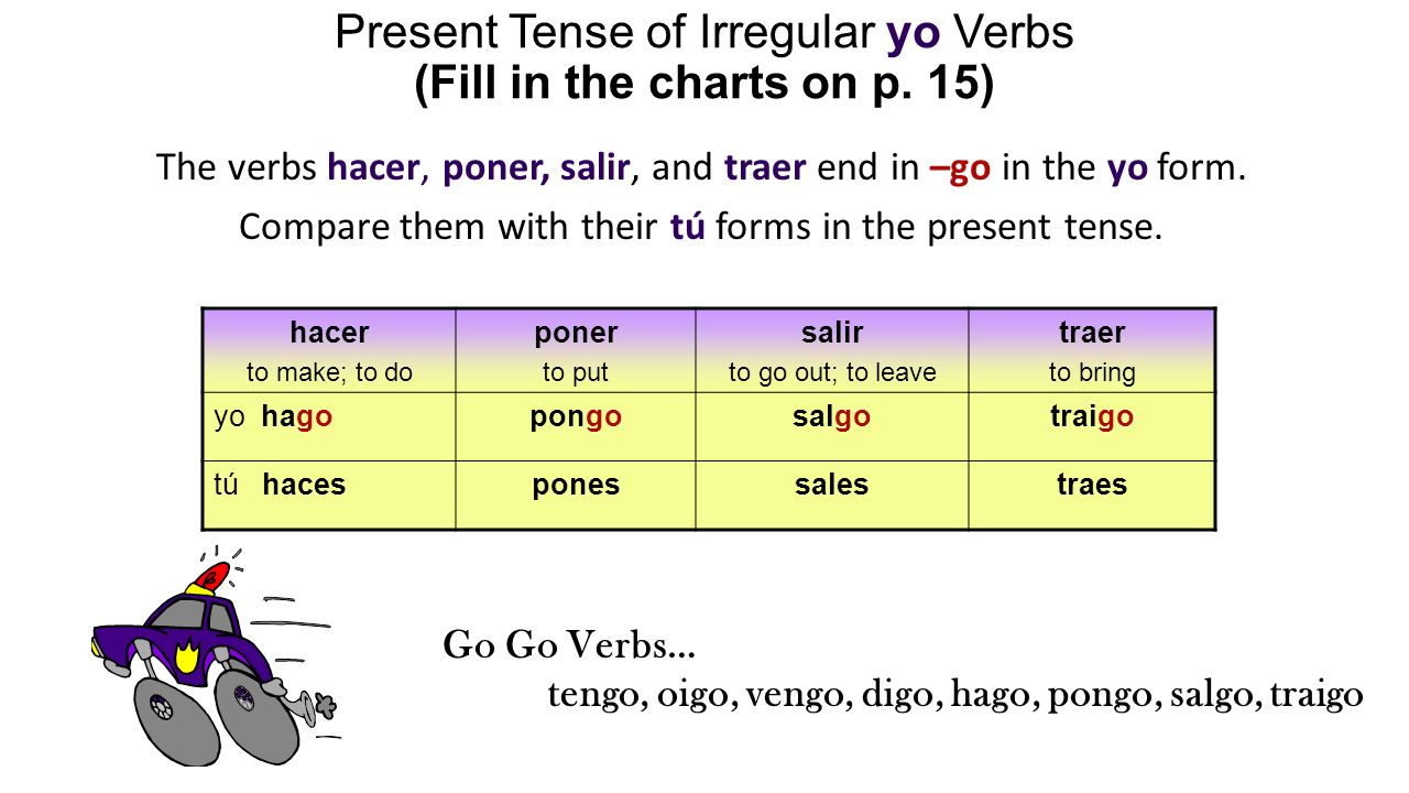 Present Tense of Irregular yo Verbs (Fill in charts on p.