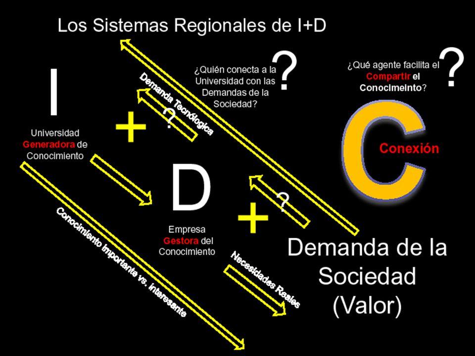 RETO DE REESTRUCTURACIÓN INTERNA DE LAS UNIVERSIDADES PARA CONFIGURAR REDES CON OTRAS INSTITUCIONES COMO SON:
