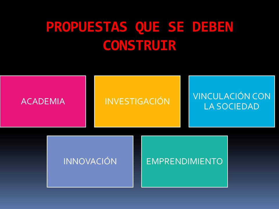 SE DEBE CONSTRUIR MODELO EDUCATIVO MODELO DE GESTIÓN MARCO LEGAL MODELO CURRICULAR MODELO DE EVALUACIÓN