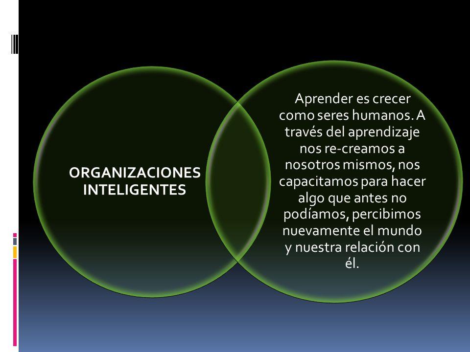 ORGANIZACIONES INTELIGENTES Aprender es crecer como seres humanos.