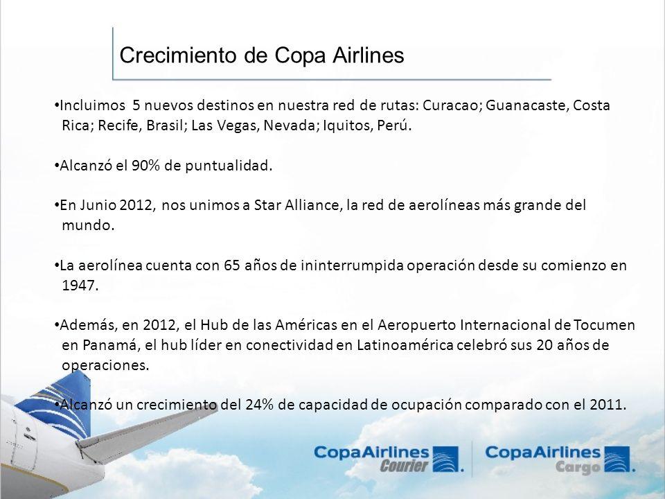 Incluimos 5 nuevos destinos en nuestra red de rutas: Curacao; Guanacaste, Costa Rica; Recife, Brasil; Las Vegas, Nevada; Iquitos, Perú. Alcanzó el 90%