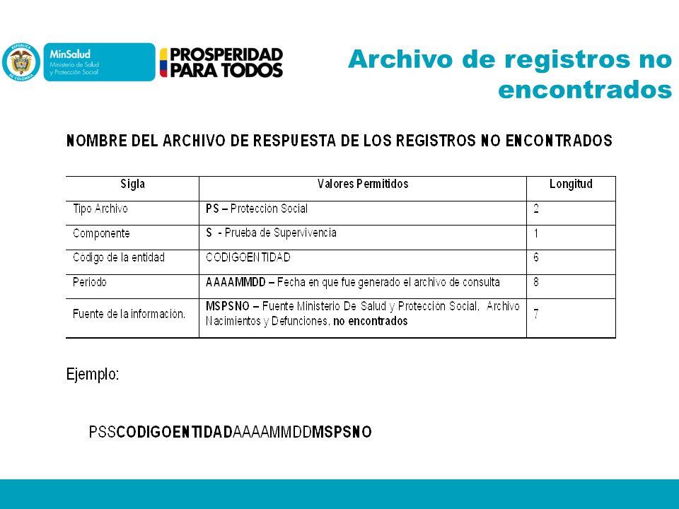 Archivo de registros no encontrados