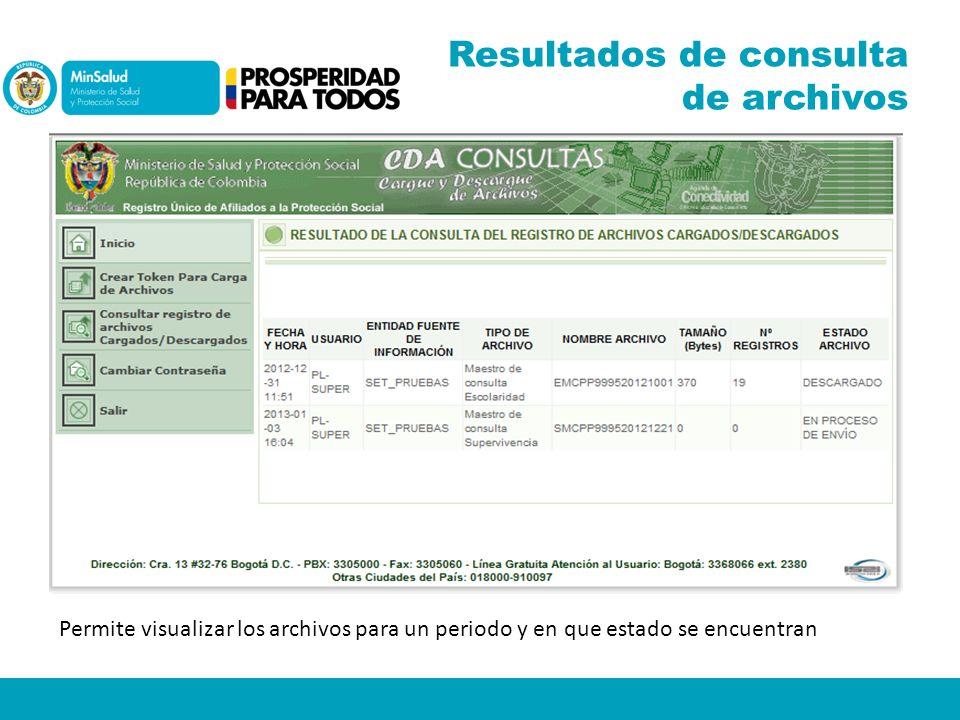 Resultados de consulta de archivos Permite visualizar los archivos para un periodo y en que estado se encuentran