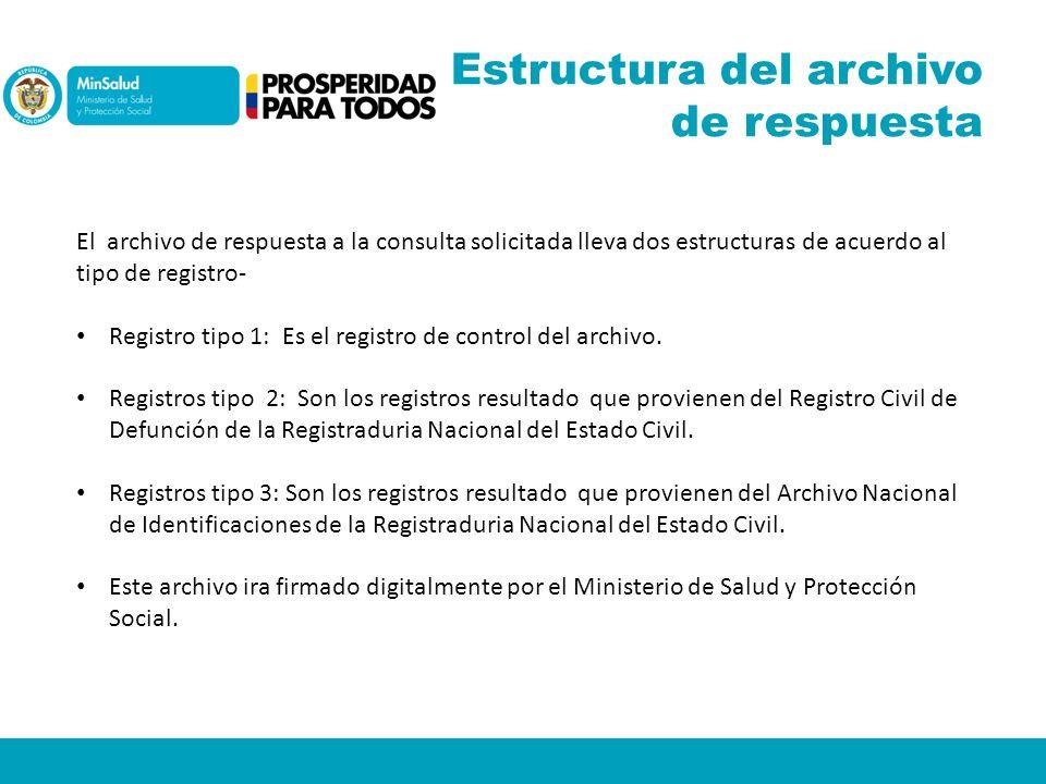 Estructura del archivo de respuesta El archivo de respuesta a la consulta solicitada lleva dos estructuras de acuerdo al tipo de registro- Registro ti