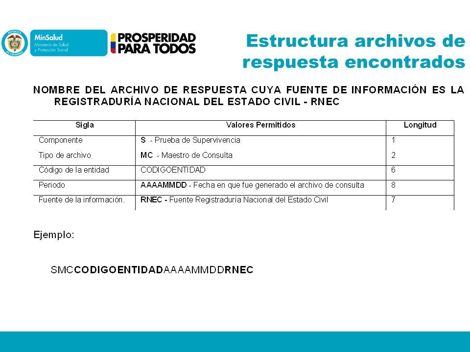 Estructura archivos de respuesta encontrados
