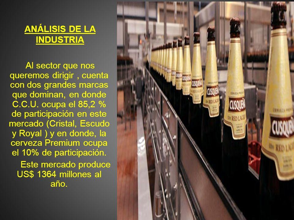 ANÁLISIS DE LA INDUSTRIA Al sector que nos queremos dirigir, cuenta con dos grandes marcas que dominan, en donde C.C.U. ocupa el 85,2 % de participaci