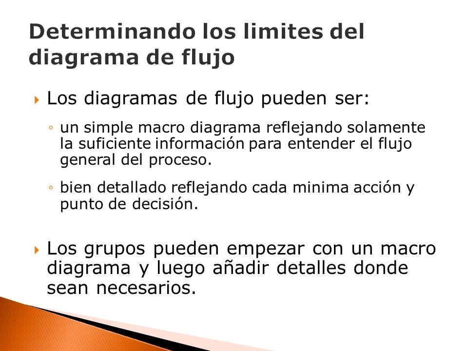 Los diagramas de flujo pueden ser: un simple macro diagrama reflejando solamente la suficiente información para entender el flujo general del proceso.