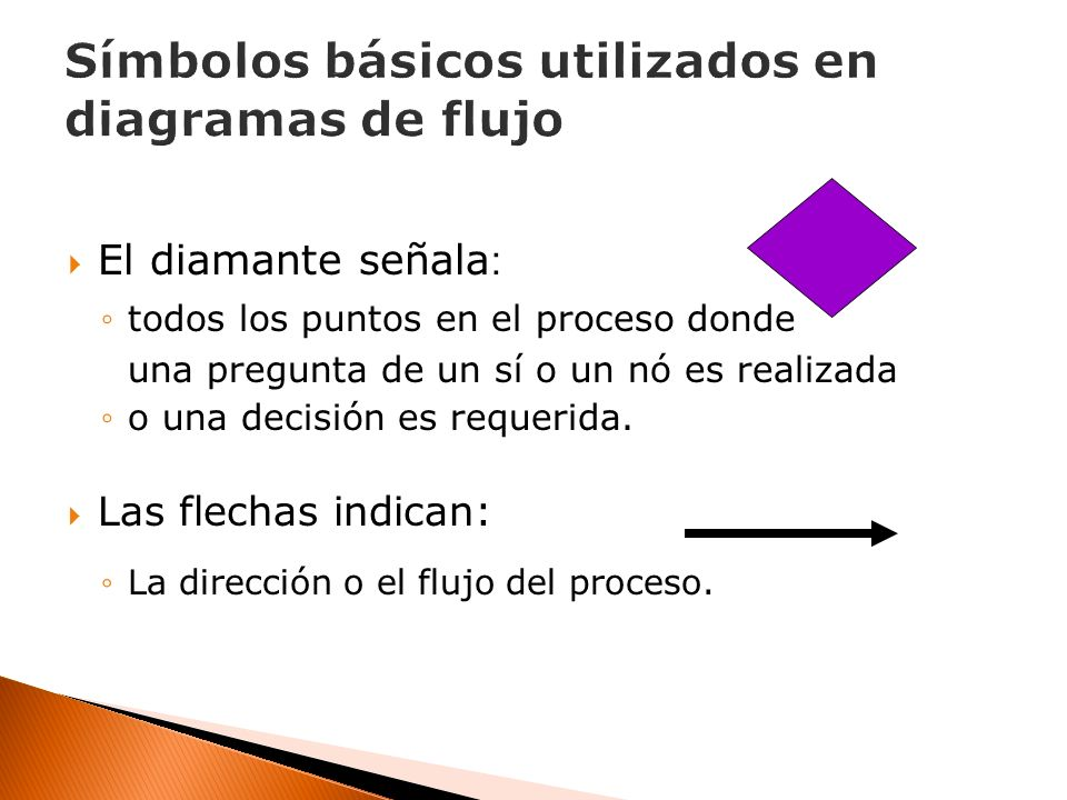 El diamante señala : todos los puntos en el proceso donde una pregunta de un sí o un nó es realizada o una decisión es requerida. Las flechas indican:
