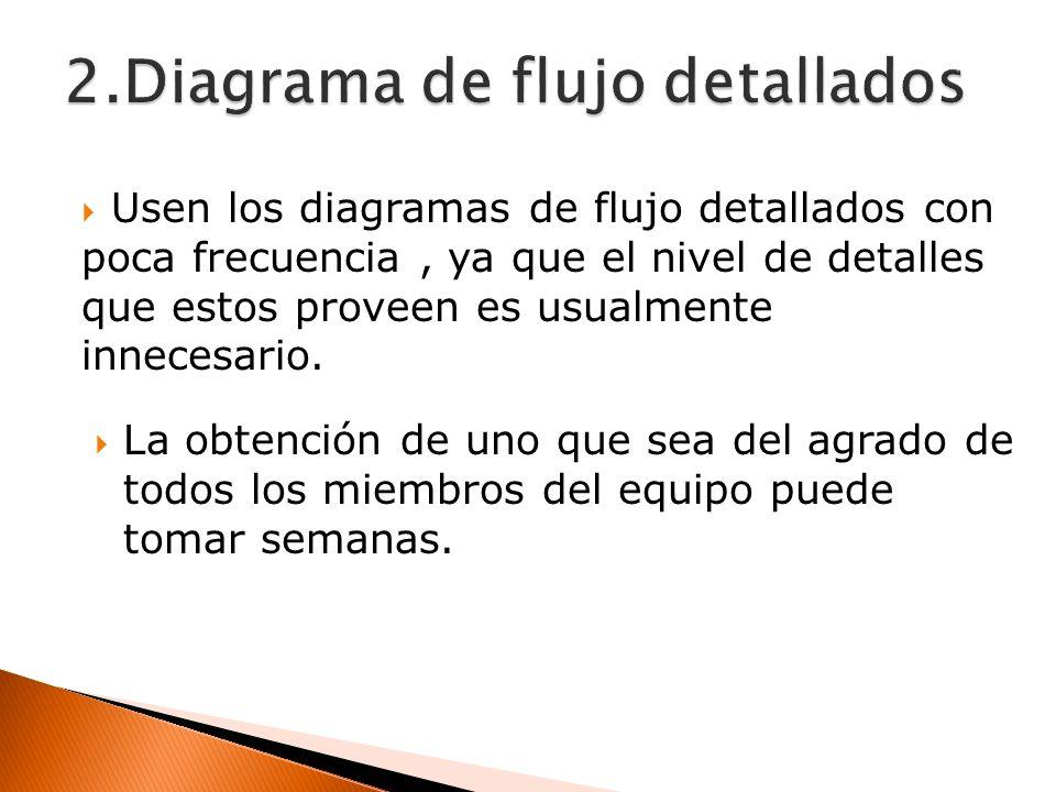 Usen los diagramas de flujo detallados con poca frecuencia, ya que el nivel de detalles que estos proveen es usualmente innecesario. La obtención de u