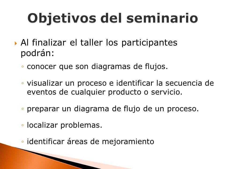 Al finalizar el taller los participantes podrán: conocer que son diagramas de flujos. visualizar un proceso e identificar la secuencia de eventos de c