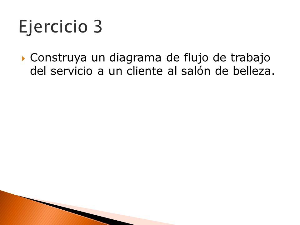 Construya un diagrama de flujo de trabajo del servicio a un cliente al salón de belleza. Ejercicio 3