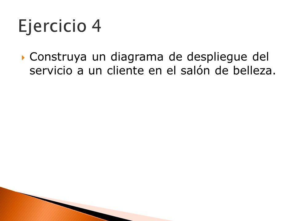 Construya un diagrama de despliegue del servicio a un cliente en el salón de belleza. Ejercicio 4