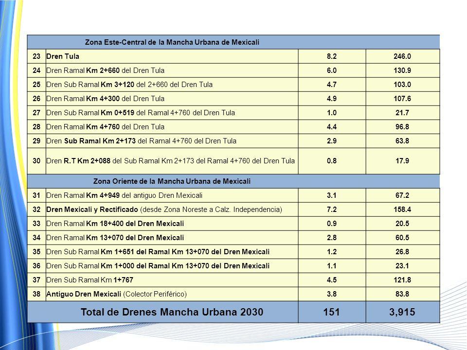 Drenes Agrícolas localizados dentro de la Mancha Urbana 2030, de la Ciudad de Mexicali, B.C. LONGITUDCOSTO DE NUM.NOMBRE DE DRENDE DRENENTUBAMIENTO (K