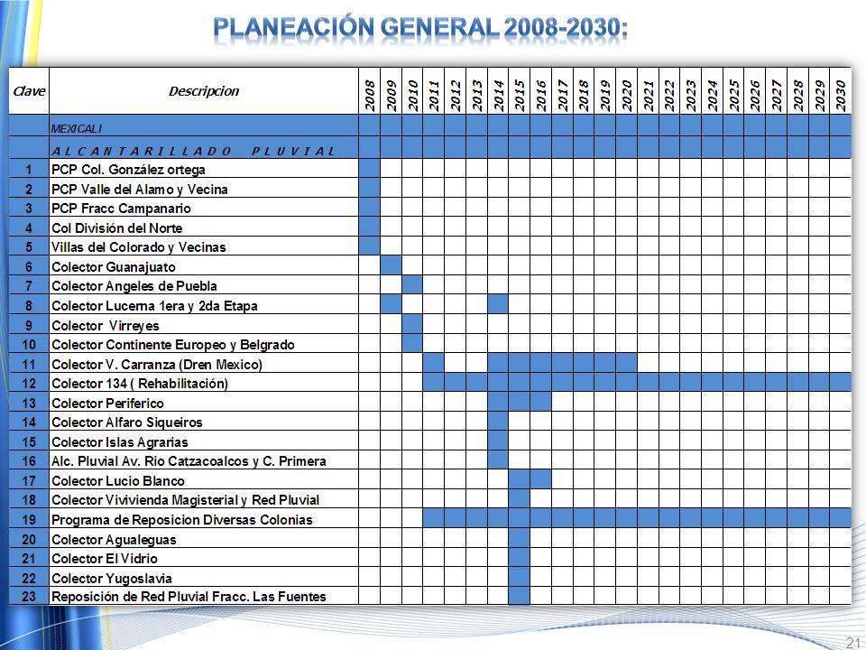 COMISION ESTATAL DE SERVICIOS PUBLICOS DE MEXICALI 20