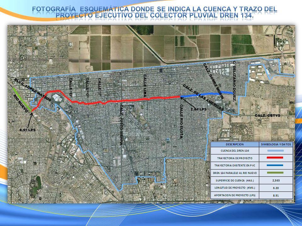 COMISION ESTATAL DE SERVICIOS PUBLICOS DE MEXICALI 1ERA ETAPA 2DA ETAPA 3RA ETAPA COSTO TOTAL DE OBRAS= 1,100 M.D.P 25 11 2 2 2 3 3 3 4 4 5 6 7 8 9 10