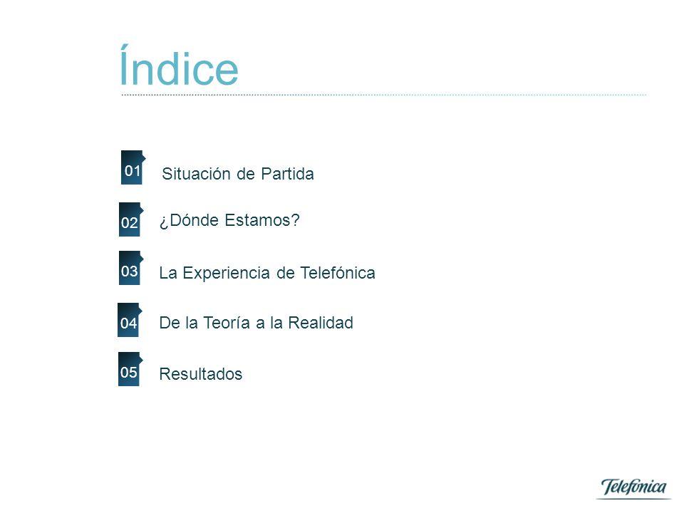 21 Dirección e-Health Telefónica España 04 Puntos Críticos AntesDuranteDespués