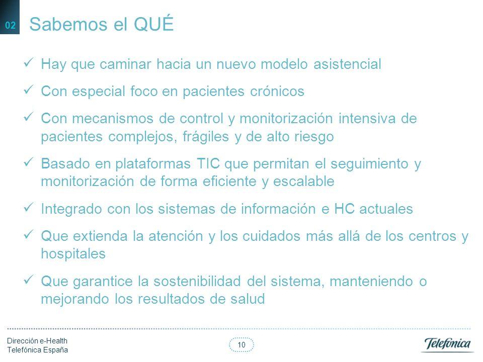 9 Dirección e-Health Telefónica España 02 Gran volumen de pacientes complejos y de alto riesgo … … con altos consumos de recursos y costes sanitarios