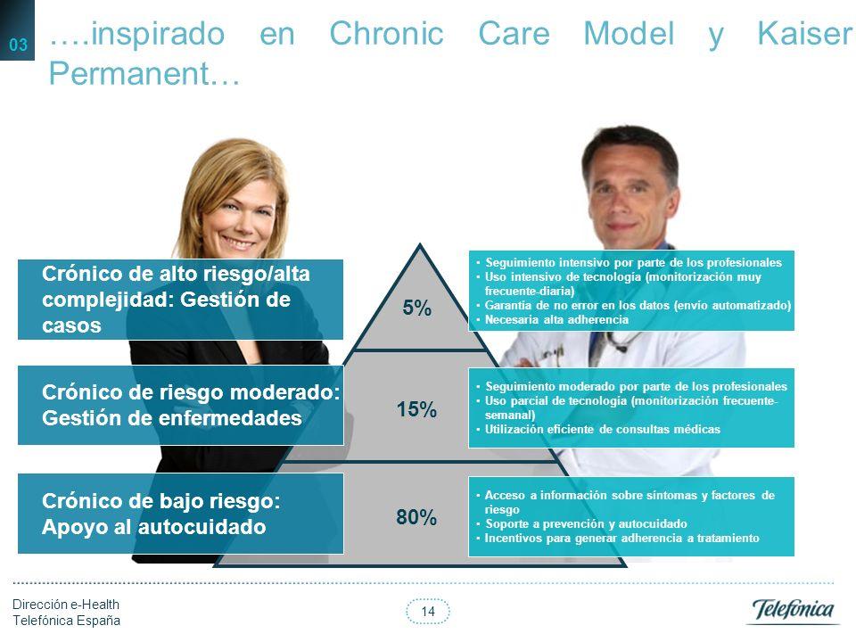 13 Dirección e-Health Telefónica España 03 OPERACIÓNTECNOLOGÍALOGÍSTICA Servicio integral extremo a extremo Servicio de Gestión de Enfermos Crónicos…