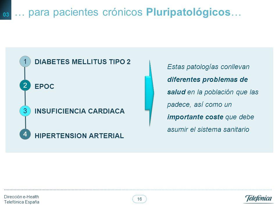 15 Dirección e-Health Telefónica España Call center especializado / 061 … (opcional) A. Primaria A.Especializada B.(Hospital,..) Pacientes y cuidadore
