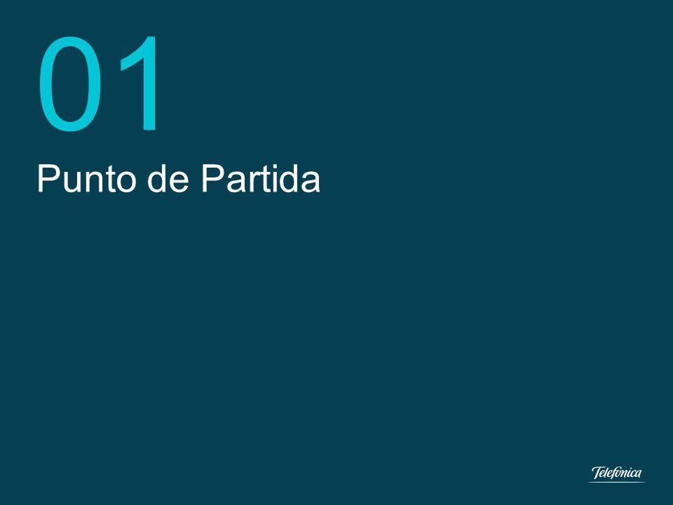 2 Dirección e-Health Telefónica España 2 Punto de Partida 01