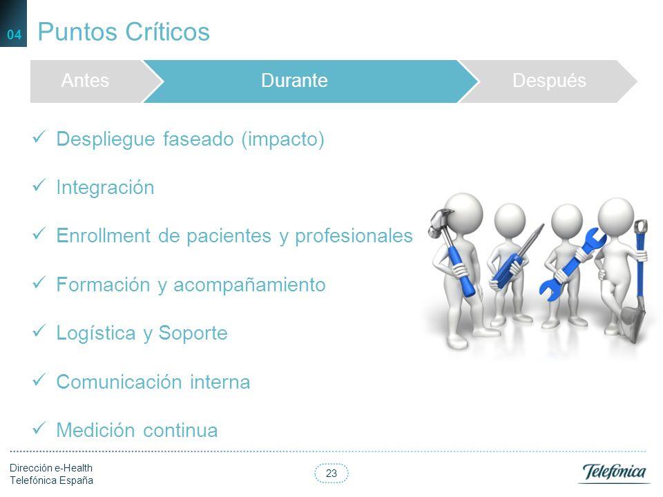 22 Dirección e-Health Telefónica España 04 Puntos Críticos Antes DuranteDespués Segmentación de Pacientes Nuevo modelo operativo Reconocimiento de la