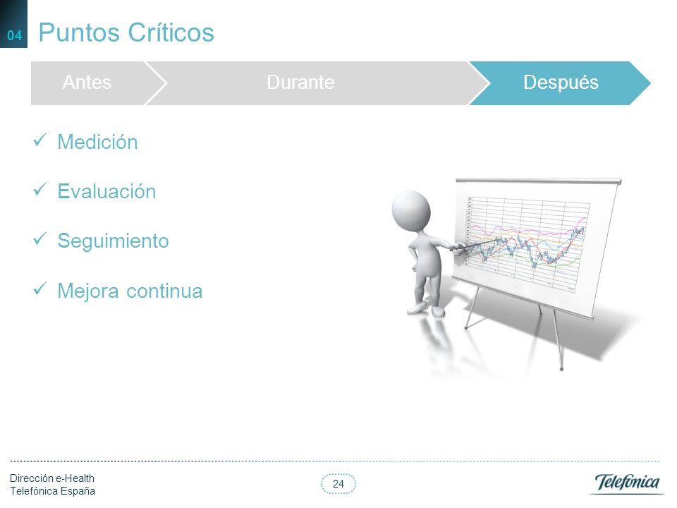 23 Dirección e-Health Telefónica España 04 Puntos Críticos Antes DuranteDespués Despliegue faseado (impacto) Integración Enrollment de pacientes y pro