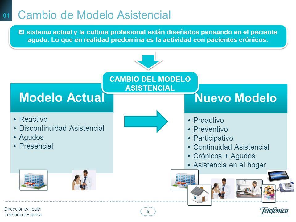 4 Dirección e-Health Telefónica España 01 Datos significativos >70%* del gasto Sanitario se dedica a la gestión de enfermedades crónicas ~ 80%** de lo