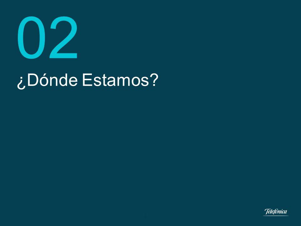 5 Dirección e-Health Telefónica España Nuevo Modelo Proactivo Preventivo Participativo Continuidad Asistencial Crónicos + Agudos Asistencia en el hoga