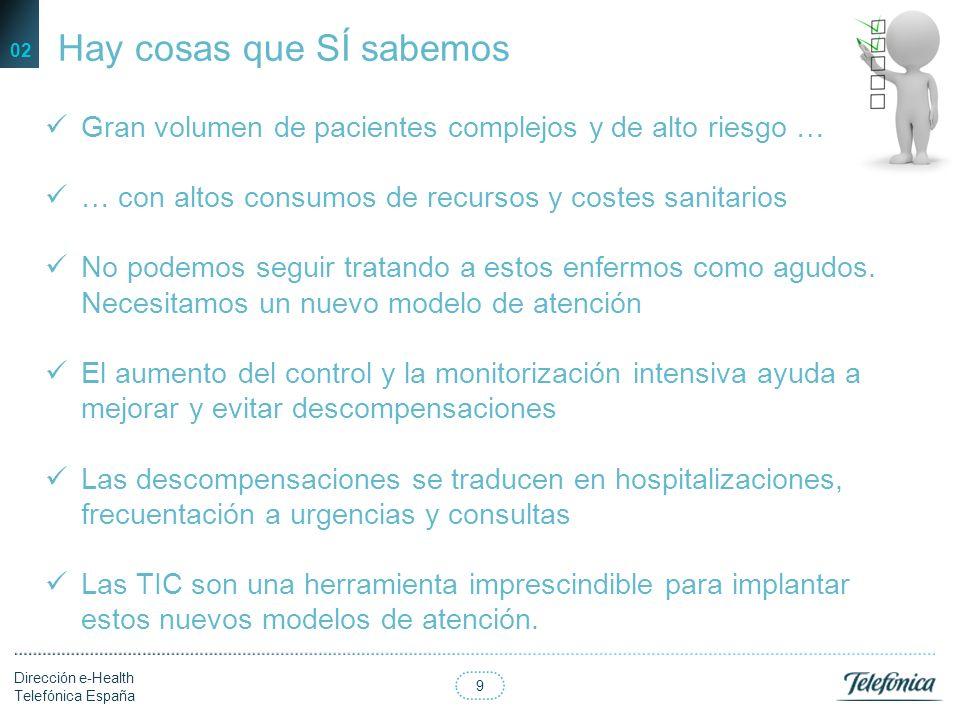 9 Dirección e-Health Telefónica España 02 Gran volumen de pacientes complejos y de alto riesgo … … con altos consumos de recursos y costes sanitarios No podemos seguir tratando a estos enfermos como agudos.