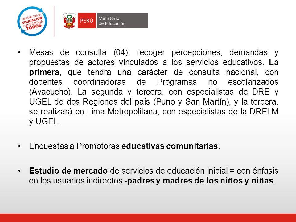 Mesas de consulta (04): recoger percepciones, demandas y propuestas de actores vinculados a los servicios educativos. La primera, que tendrá una carác