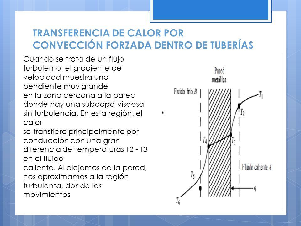 TRANSFERENCIA DE CALOR POR CONVECCIÓN FORZADA DENTRO DE TUBERÍAS Cuando se trata de un flujo turbulento, el gradiente de velocidad muestra una pendiente muy grande en la zona cercana a la pared donde hay una subcapa viscosa sin turbulencia.