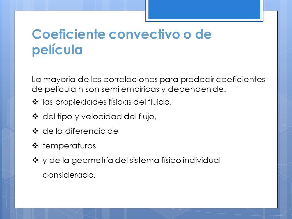 Coeficiente convectivo o de película La mayoría de las correlaciones para predecir coeficientes de película h son semi empíricas y dependen de: las pr