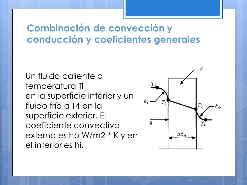 Combinación de convección y conducción y coeficientes generales Un fluido caliente a temperatura Tl en la superficie interior y un fluido frío a T4 en la superficie exterior.