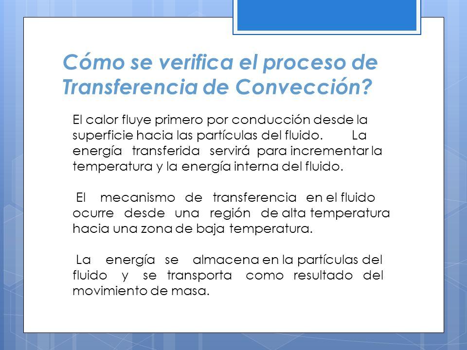 Cómo se verifica el proceso de Transferencia de Convección? El calor fluye primero por conducción desde la superficie hacia las partículas del fluido.