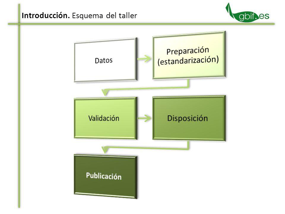 Artículo de datos. Estructura BREVE CONCISO