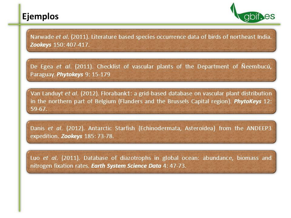 De Egea et al. (2011). Checklist of vascular plants of the Department of Ñeembucú, Paraguay.