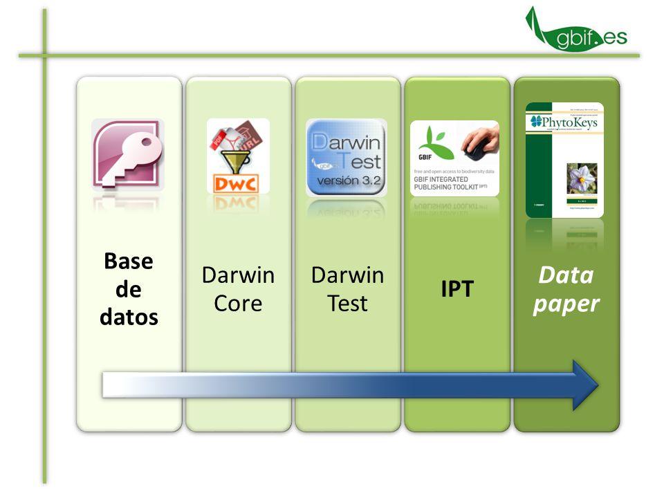 Artículo de datos. Estructura Título e información de los autores